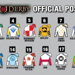 Orb is the 7-2 morning line favorite for the 139th running of the Kentucky Derby (Photo courtesy of HRTV)